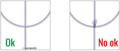 puntos clave costura cortar hilos de costura cut seam threads
