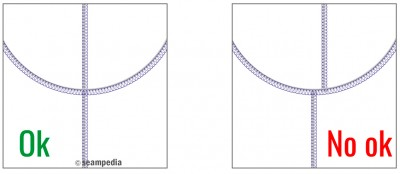 puntos clave costura costuras de intersección alineadas inset seams aligned