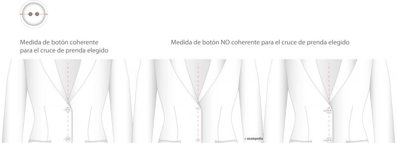 A cerca del botón… medida de boton cruce de prenda button measurement Button extension