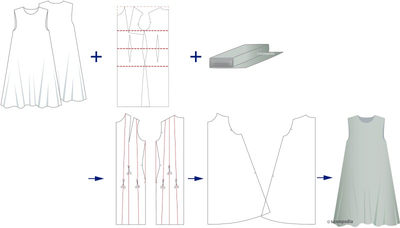 Holgura en su justa medida patron industrial pattern sloper holgura vestido evase ease t dress
