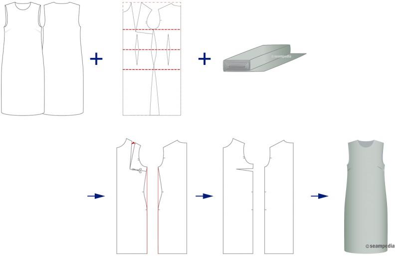 Holgura en su justa medida patron industrial pattern sloper holgura vestido recto ease shit dress