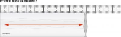 Porcentaje de elasticidad del tejido Medida estirado