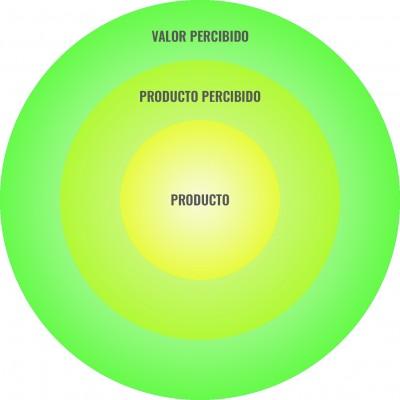 """El """"precio"""" de la moda sostenible"""