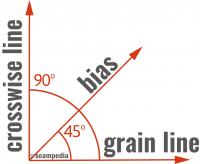 Grain line V2