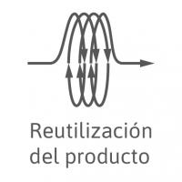 Reutilización del producto en la industria de moda