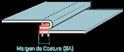Anatomía de una Costura. Margen de costura