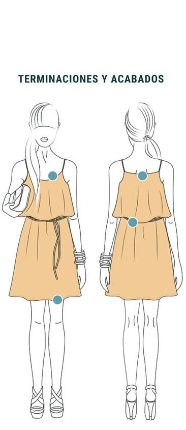 Tipos de costuras. Propiedades