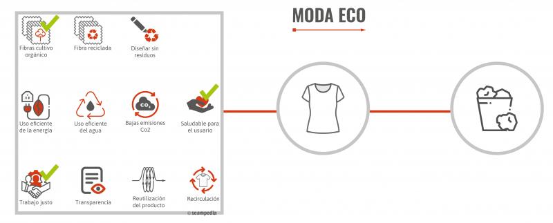 moda eco V3